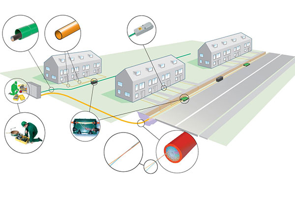 Planung eines Glasfaser-Netz
